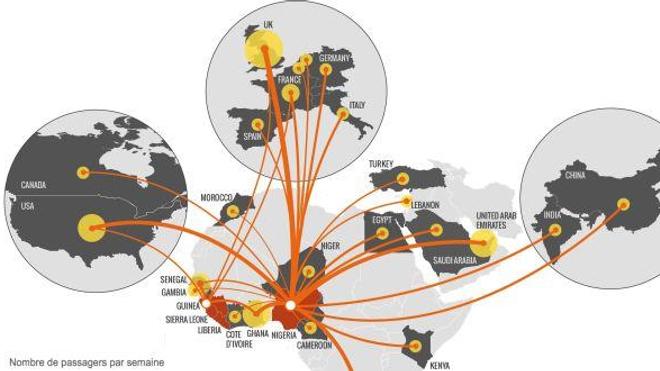 Trafic aérien en provenance de pays ouest-africains (Source : PLOS Currents Outbreaks doi: 10.1371/currents.outbreaks.cd818f63d40e24aef769dda7df9e0da5.)