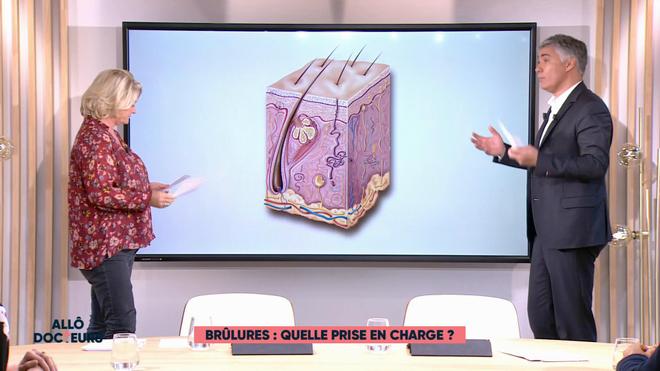 Les explications de Marina Carrère d'Encausse et Régis Boxelé.