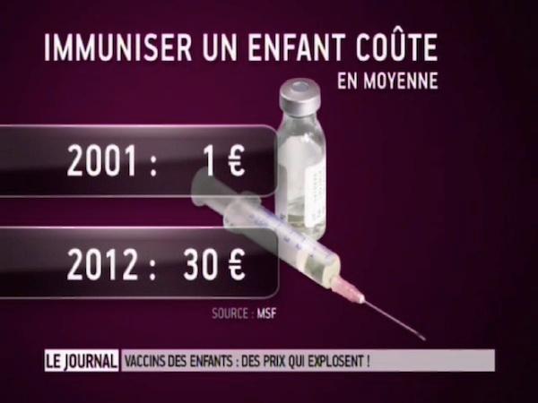 En 10 ans, le coût pour vacciner un enfant a augmenté de 2.700%