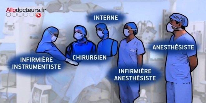Les acteurs du bloc opératoire
