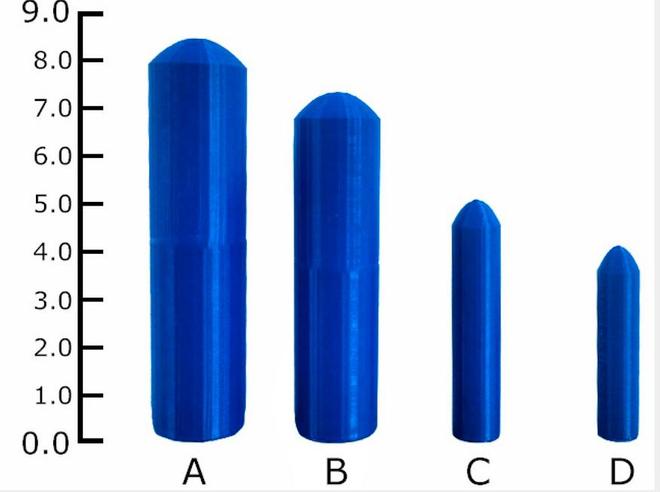 Exemple de modèles utilisés pour l'étude, l'achele s'étend de 0 à 23 cm
