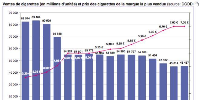 L'Observatoire français des drogues et de la toxicomanie