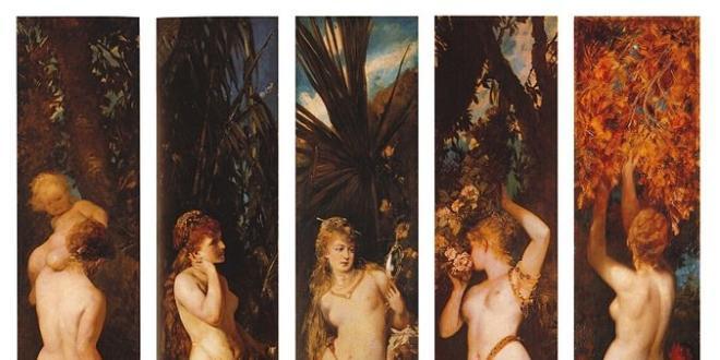 ''Le toucher, ''L'ouïe'', ''La vue'', ''L'odorat'', ''Le goût''. (tableaux de Hans Makart, peints entre 1872 et 1879)