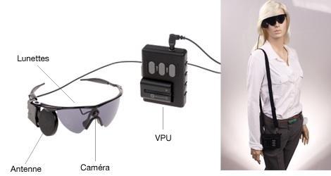 L'équipement externe comprend des lunettes munies d'une caméra, une unité de traitement vidéo et un câble. Crédit : Second Sight.